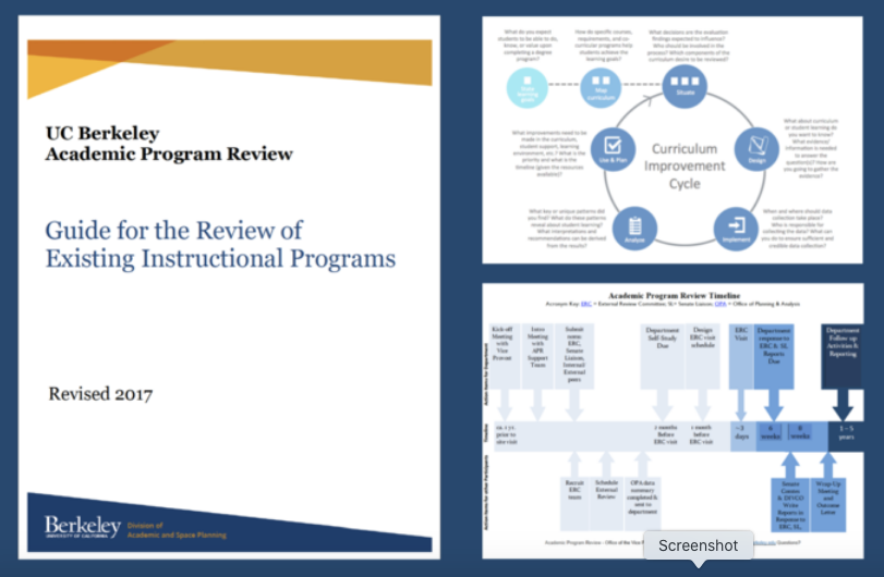 Academic Program Review Guide Snapshot